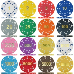 Suited Numbered Poker Chips & Sets