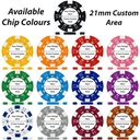 UV Dice Custom Poker Chips Your Design