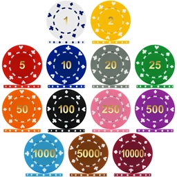 High Quality Suited Numbered 12g Poker Chips & Sets